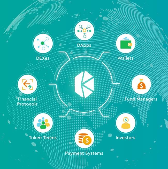 KyberNetworkが「KyberSwap(カイバースワップ)」をリリース