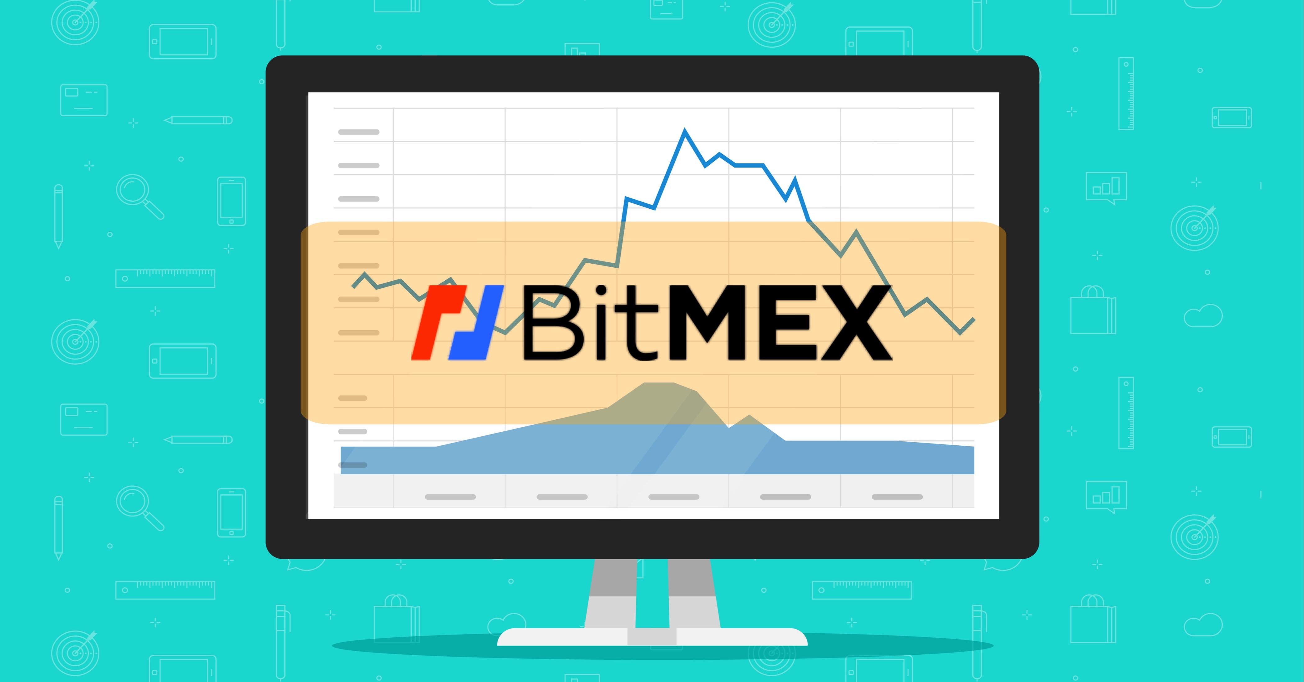 【これで解決】BitMEXの注文方法を総まとめ!「ストップ(逆指値)/トレイリング/Post Only」